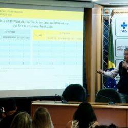 MINISTÉRIO: BRASIL TEM 12 CASOS SUSPEITOS DO NOVO CORONAVÍRUS