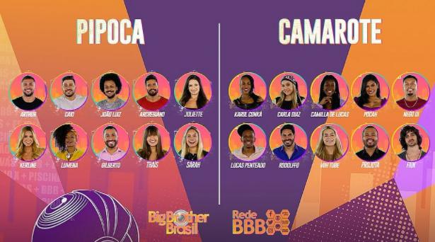 LEIFERT LEMBRA PONTOS FORTES E FRACOS DE FINAL DO BBB21